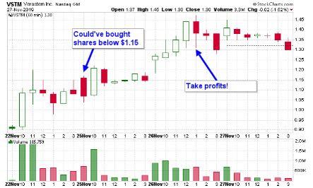 Jason Bond FReedom trader fraud