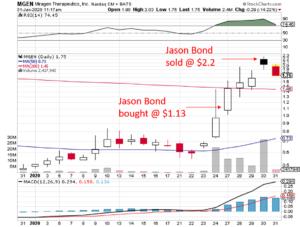 JAson Bond review