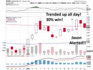 Jason Bond Jackpot trader Real result