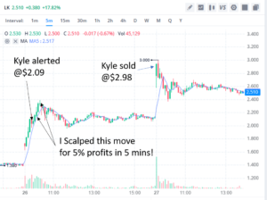 Fast Five Trading Review