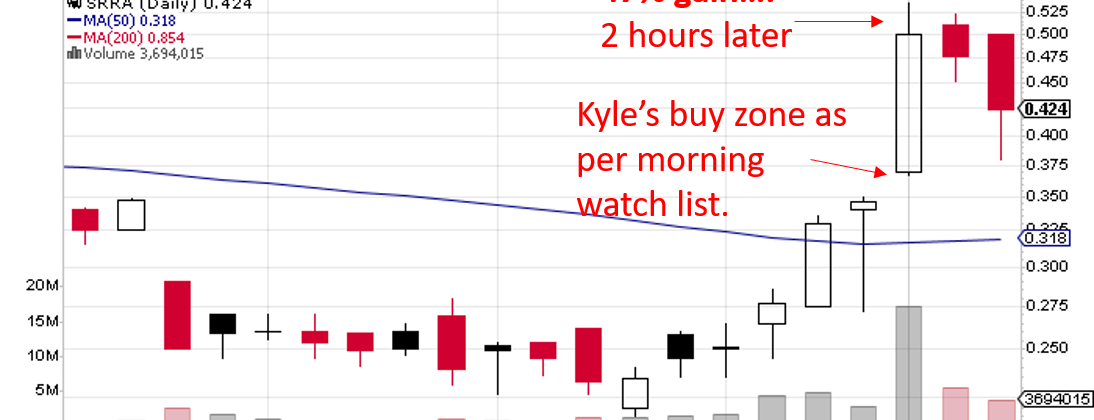 Kyle Dennis trading review