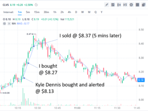 How to trade kyle and make money