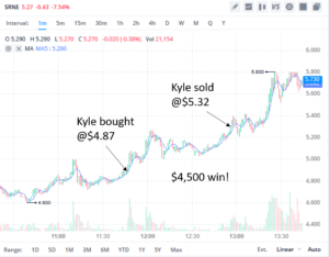 How to trade with kyle dennis