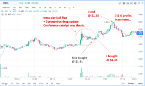 Trading with Kyle Dennis