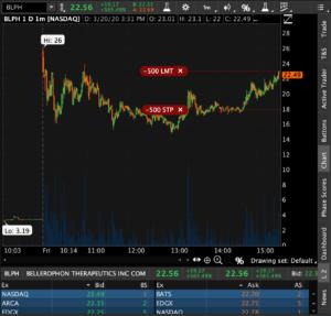 jason bond losing trade