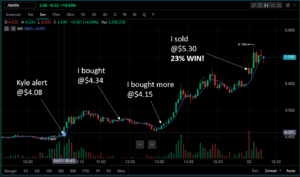 trade with kyle winning trades