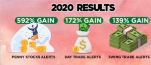 TradeStockAlerts Review